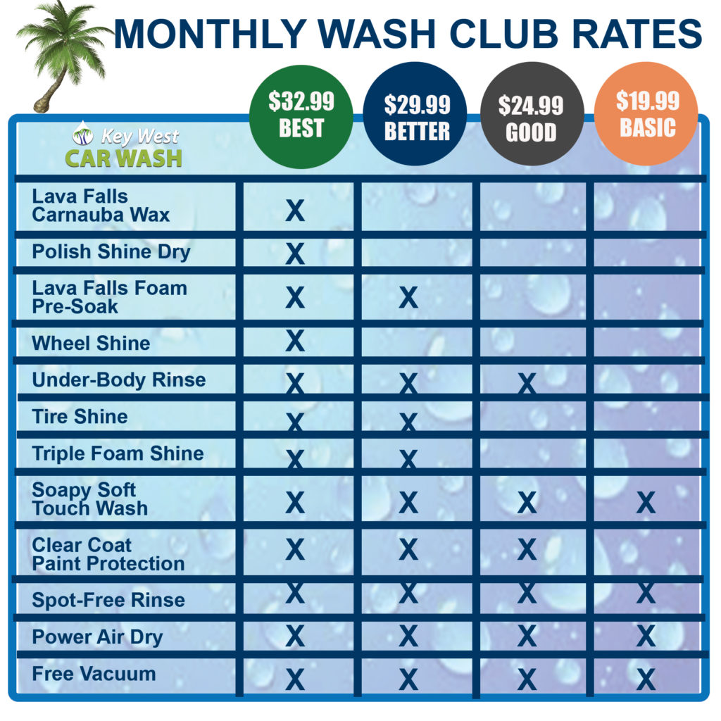 Monthly Rates